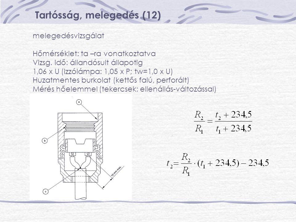 Tartósság, melegedés (12) melegedésvizsgálat Hőmérséklet: ta –ra vonatkoztatva Vizsg. idő: állandósult állapotig 1,06 x U (izzólámpa: 1,05 x P; tw=1,0
