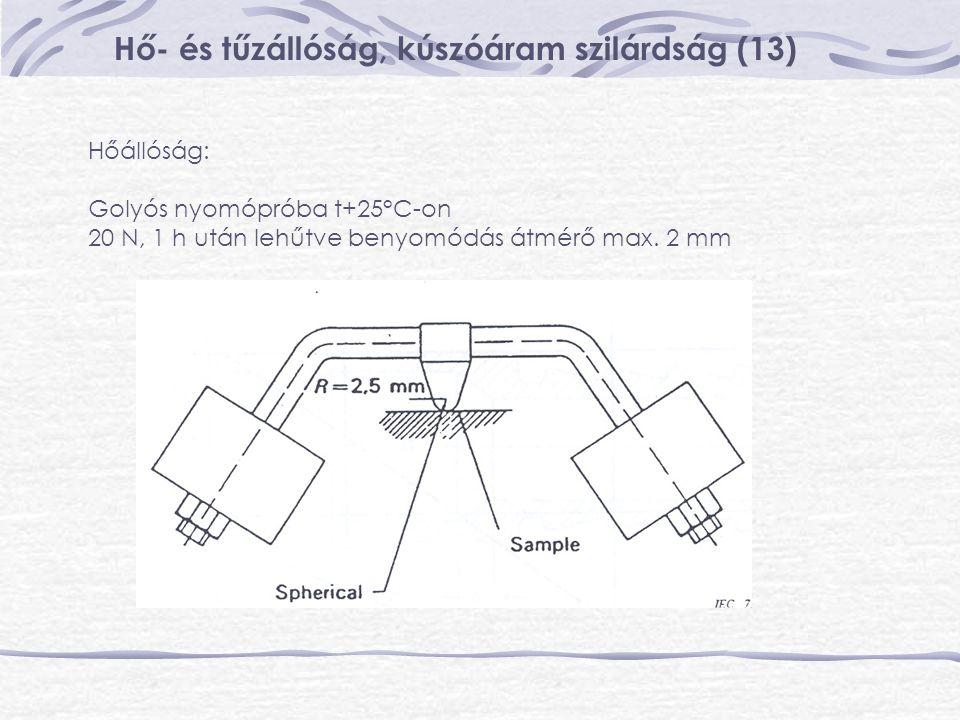Hő- és tűzállóság, kúszóáram szilárdság (13) Hőállóság: Golyós nyomópróba t+25°C-on 20 N, 1 h után lehűtve benyomódás átmérő max. 2 mm