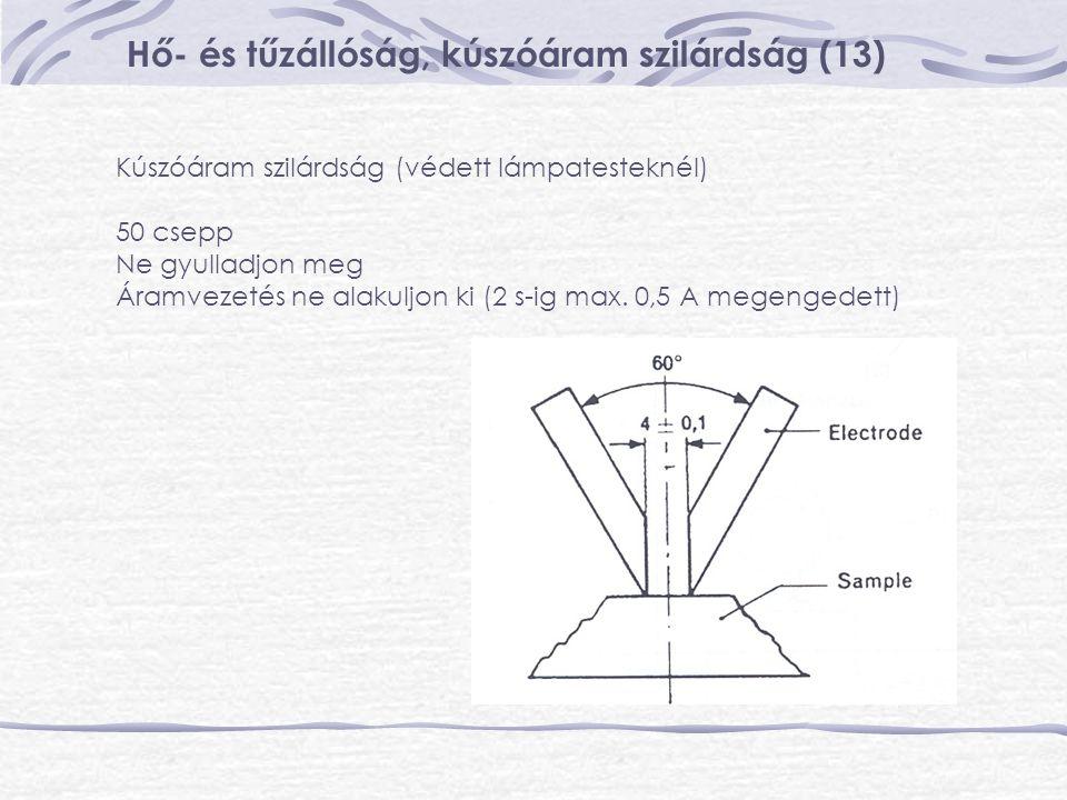 Hő- és tűzállóság, kúszóáram szilárdság (13) Kúszóáram szilárdság (védett lámpatesteknél) 50 csepp Ne gyulladjon meg Áramvezetés ne alakuljon ki (2 s-