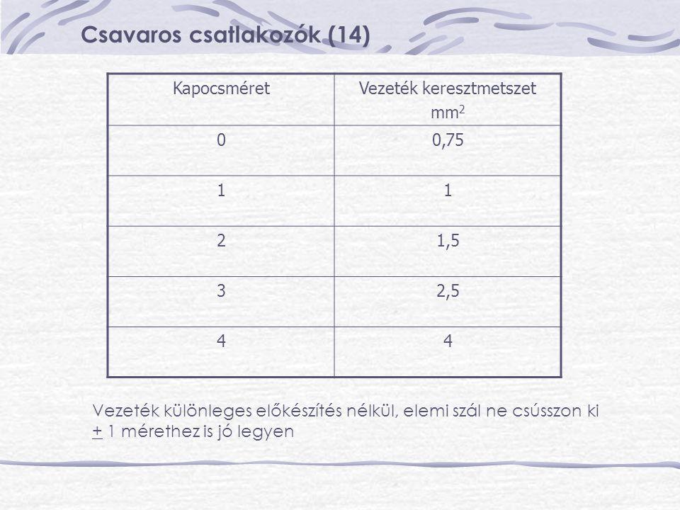 Csavaros csatlakozók (14) KapocsméretVezeték keresztmetszet mm 2 00,75 11 21,5 32,5 44 Vezeték különleges előkészítés nélkül, elemi szál ne csússzon k