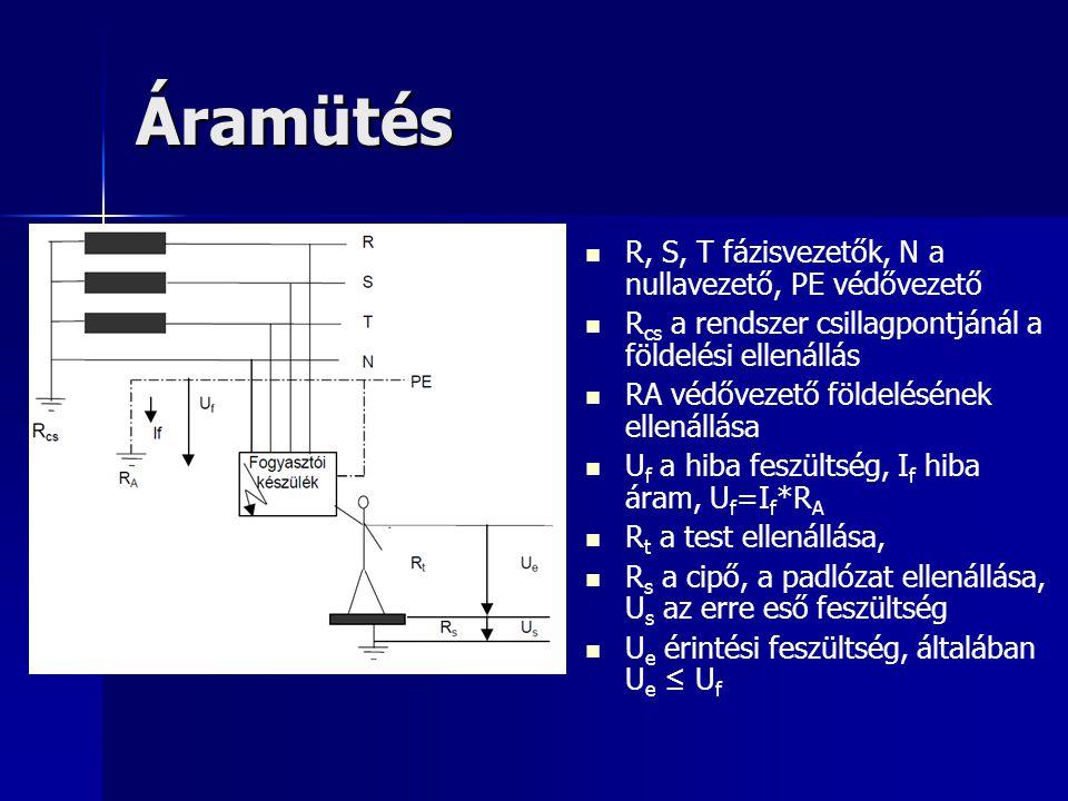 Áramütés R, S, T fázisvezetők, N a nullavezető, PE védővezető R cs a rendszer csillagpontjánál a földelési ellenállás RA védővezető földelésének ellen