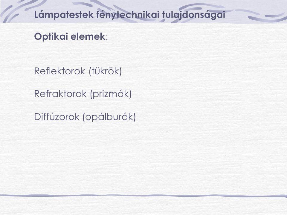 Lámpatestek fénytechnikai tulajdonságai Lámpatestek hatásfoka Optikai hatásfok: A lámpatest fényárama, osztva a lámpatestben működő fényforrások fényáramával Fénytechnikai hatásfok: A lámpatest fényárama, osztva a lámpatesten kívül, referencia körülmények között működő fényforrások fényáramával A hatásfokok összehasonlításának csak azonos fényeloszlás esetén van értelme!