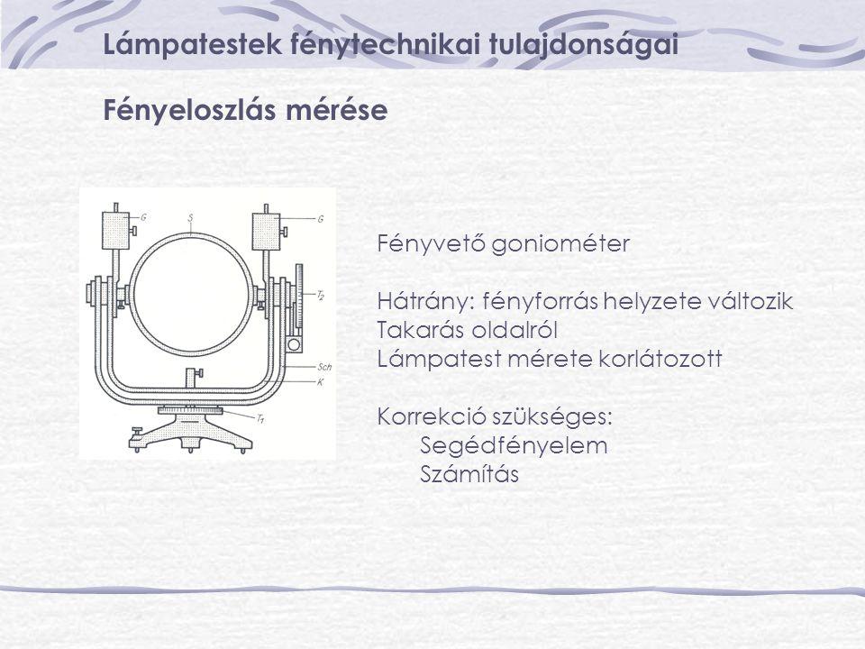 Lámpatestek fénytechnikai tulajdonságai Fényeloszlás mérése Fényvető goniométer Hátrány: fényforrás helyzete változik Takarás oldalról Lámpatest méret