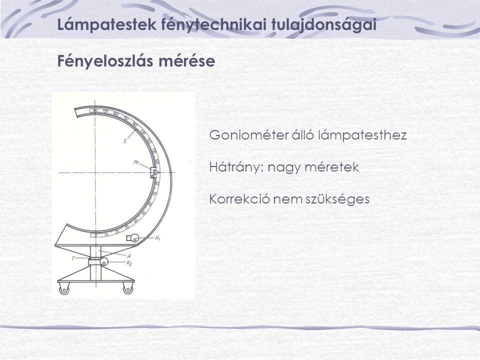 Lámpatestek fénytechnikai tulajdonságai Fényeloszlás mérése Goniométer álló lámpatesthez Hátrány: nagy méretek Korrekció nem szükséges
