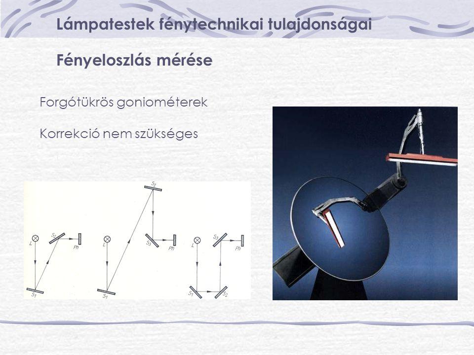 Lámpatestek fénytechnikai tulajdonságai Fényeloszlás mérése Forgótükrös goniométerek Korrekció nem szükséges
