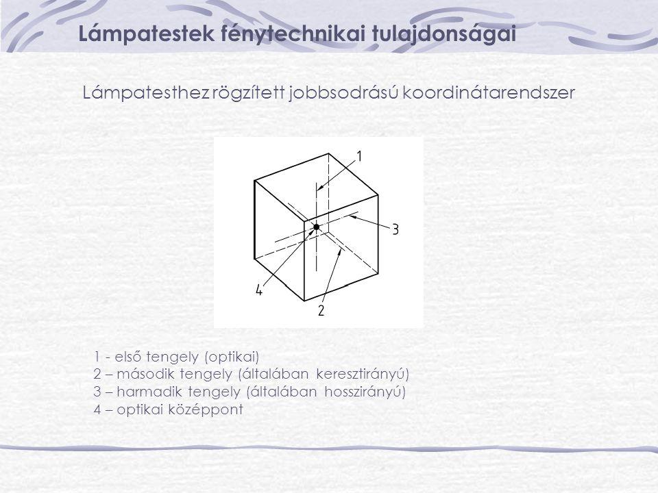 Lámpatestek fénytechnikai tulajdonságai Lámpatesthez rögzített jobbsodrású koordinátarendszer 1 - első tengely (optikai) 2 – második tengely (általába