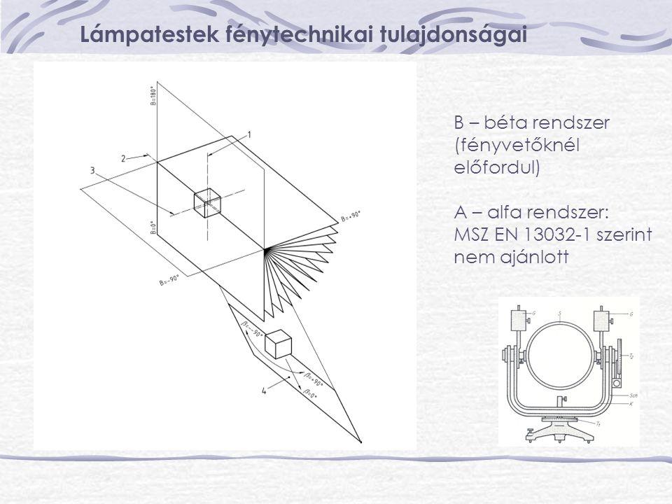 Lámpatestek fénytechnikai tulajdonságai B – béta rendszer (fényvetőknél előfordul) A – alfa rendszer: MSZ EN 13032-1 szerint nem ajánlott