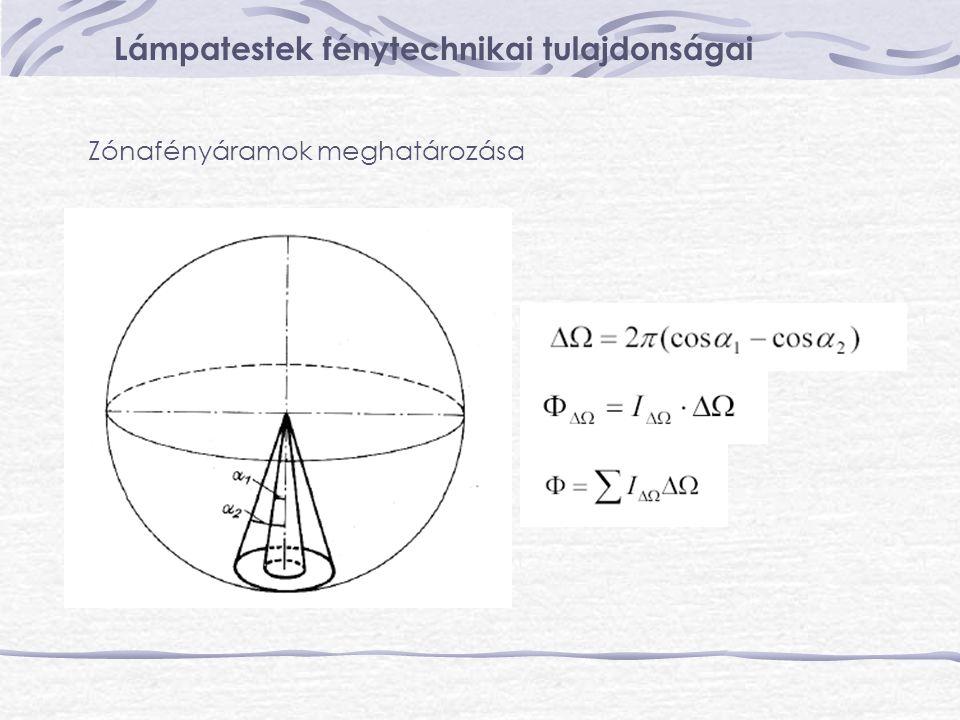Lámpatestek fénytechnikai tulajdonságai Zónafényáramok meghatározása