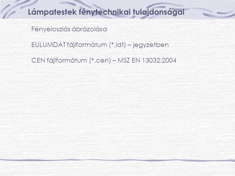 Lámpatestek fénytechnikai tulajdonságai Fényeloszlás ábrázolása EULUMDAT fájlformátum (*.ldt) – jegyzetben CEN fájlformátum (*.cen) – MSZ EN 13032:200