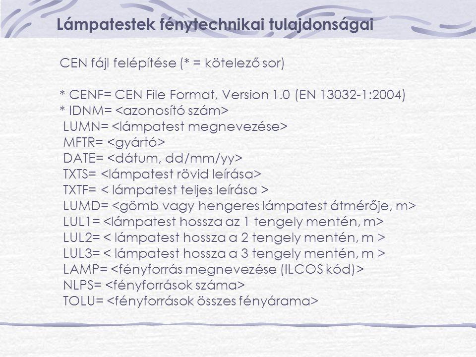 Lámpatestek fénytechnikai tulajdonságai CEN fájl felépítése (* = kötelező sor) * CENF= CEN File Format, Version 1.0 (EN 13032-1:2004) * IDNM= LUMN= MF