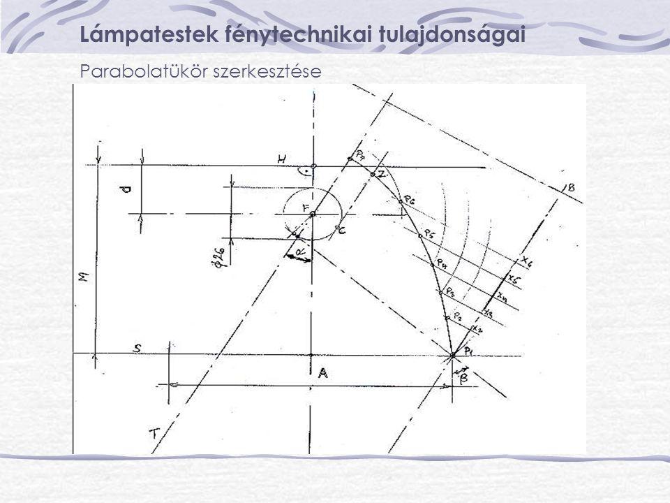 Lámpatestek fénytechnikai tulajdonságai Parabolatükör szerkesztése
