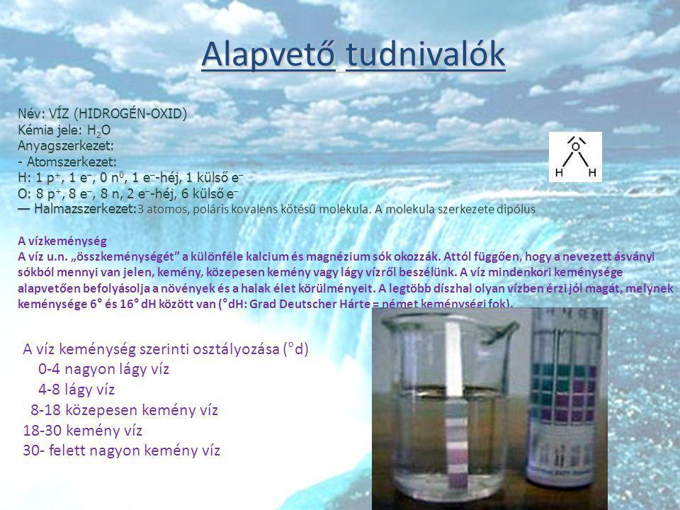 Az ivóvíz A víz mindenkori minőségét, értékmérő tulajdonságait a környezet alakítja. Az esővíz már az atmoszférában felvehet bizonyos - nem egyszer ká