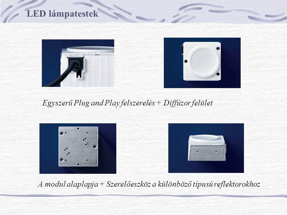 LED lámpatestek Egyszerű Plug and Play felszerelés + Diffúzor felület A modul alaplapja + Szerelőeszköz a különböző típusú reflektorokhoz