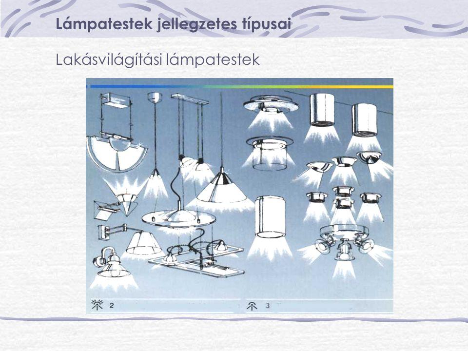 Lámpatestek jellegzetes típusai Lakásvilágítási lámpatestek