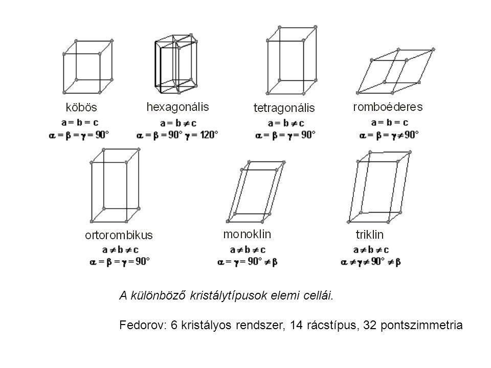 A különböző kristálytípusok elemi cellái. Fedorov: 6 kristályos rendszer, 14 rácstípus, 32 pontszimmetria
