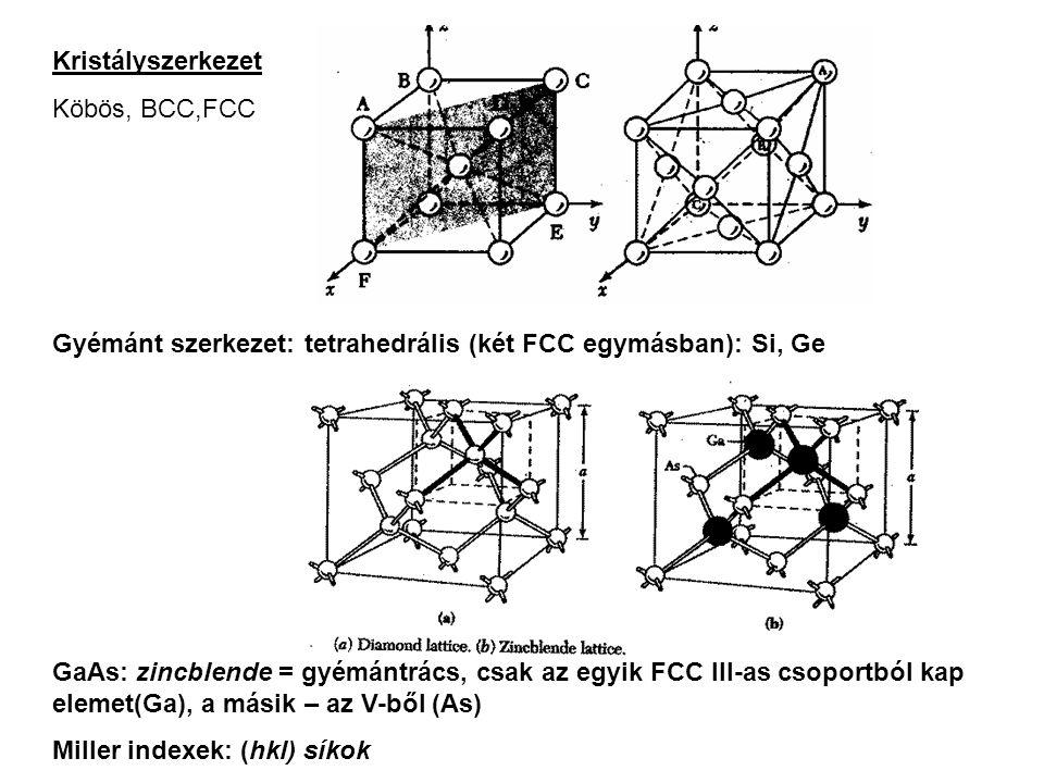 Kristályszerkezet Köbös, BCC,FCC Gyémánt szerkezet: tetrahedrális (két FCC egymásban): Si, Ge GaAs: zincblende = gyémántrács, csak az egyik FCC III-as