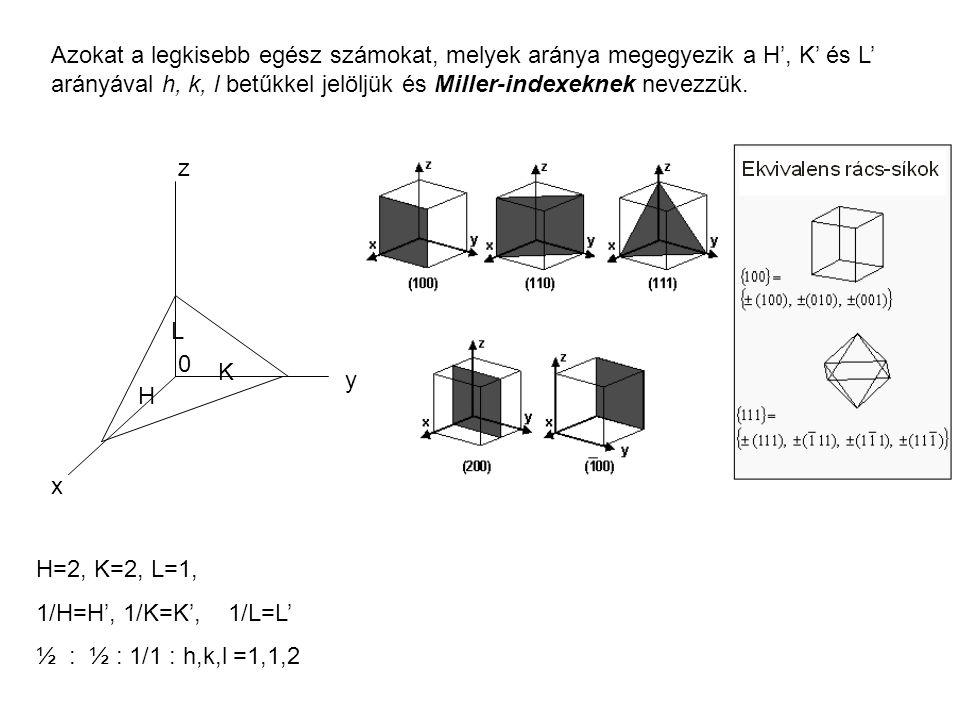 Azokat a legkisebb egész számokat, melyek aránya megegyezik a H', K' és L' arányával h, k, l betűkkel jelöljük és Miller-indexeknek nevezzük. 0 x y z