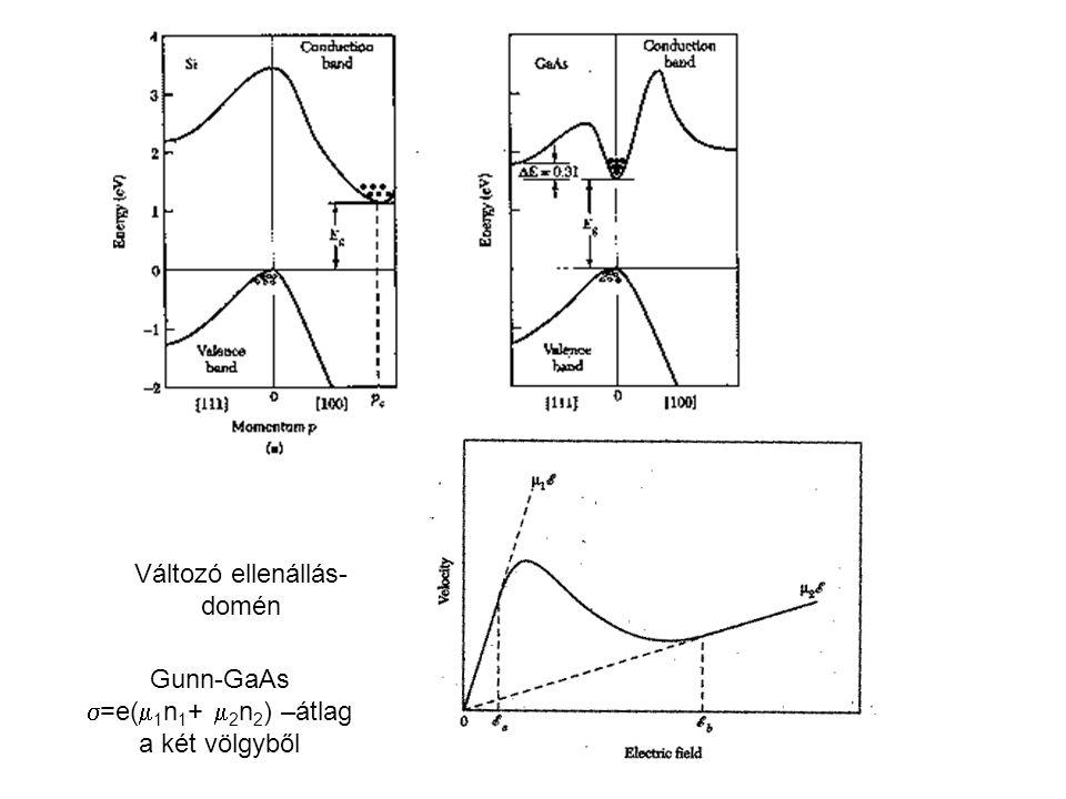 Változó ellenállás- domén Gunn-GaAs  =e(  1 n 1 +  2 n 2 ) –átlag a két völgyből