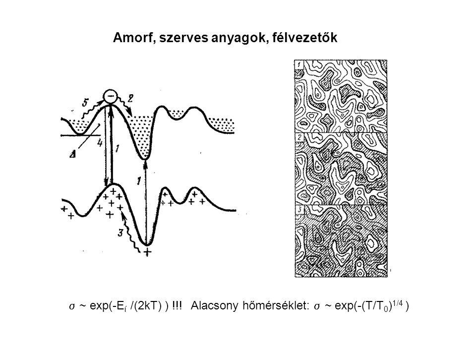 Amorf, szerves anyagok, félvezetők  ~ exp(-E í /(2kT) ) !!! Alacsony hőmérséklet:  ~ exp(-(T/T 0 ) 1/4 )
