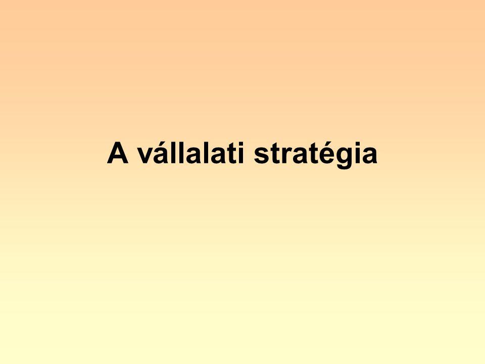 A vállalati stratégia