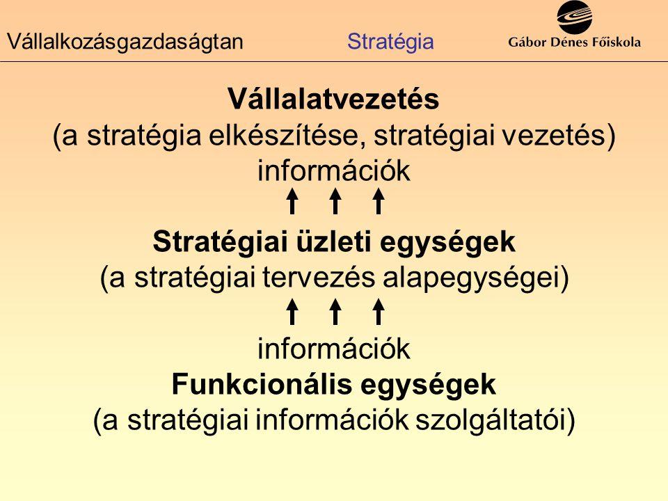 Vállalatvezetés (a stratégia elkészítése, stratégiai vezetés) információk Stratégiai üzleti egységek (a stratégiai tervezés alapegységei) információk