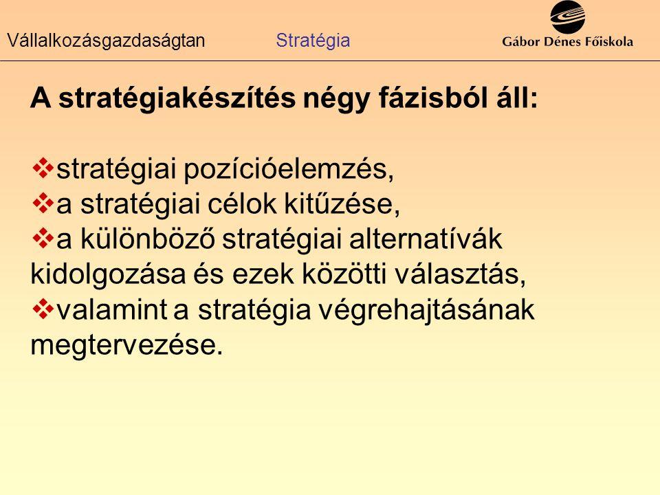 Vállalkozásgazdaságtan Stratégia A stratégiakészítés négy fázisból áll: sstratégiai pozícióelemzés, aa stratégiai célok kitűzése, aa különböző s