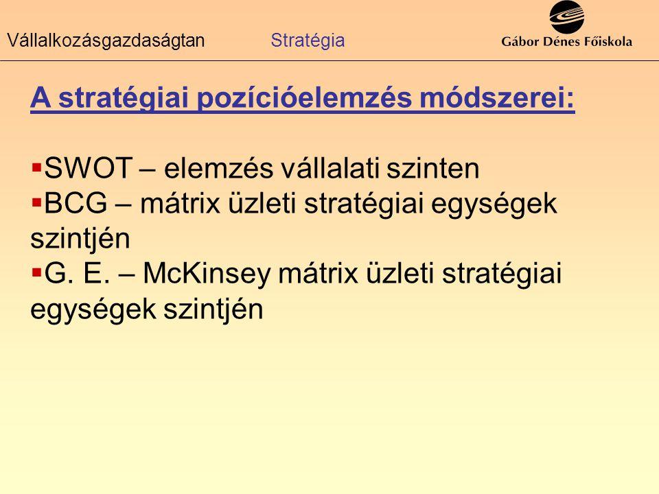 A stratégiai pozícióelemzés módszerei: SSWOT – elemzés vállalati szinten BBCG – mátrix üzleti stratégiai egységek szintjén GG. E. – McKinsey mát
