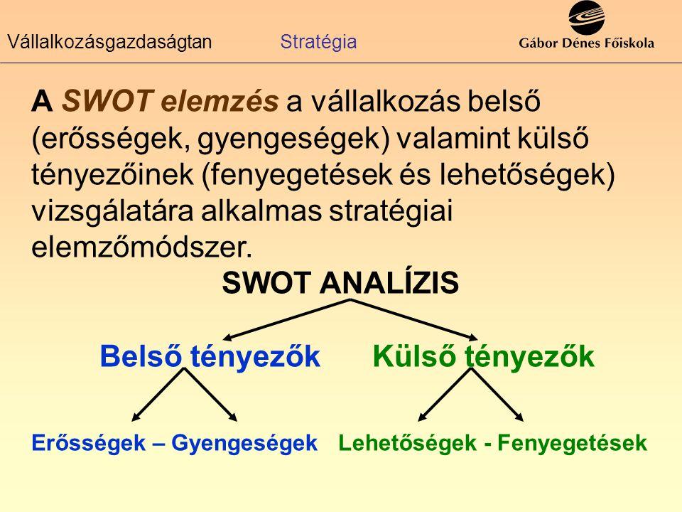 A SWOT elemzés a vállalkozás belső (erősségek, gyengeségek) valamint külső tényezőinek (fenyegetések és lehetőségek) vizsgálatára alkalmas stratégiai