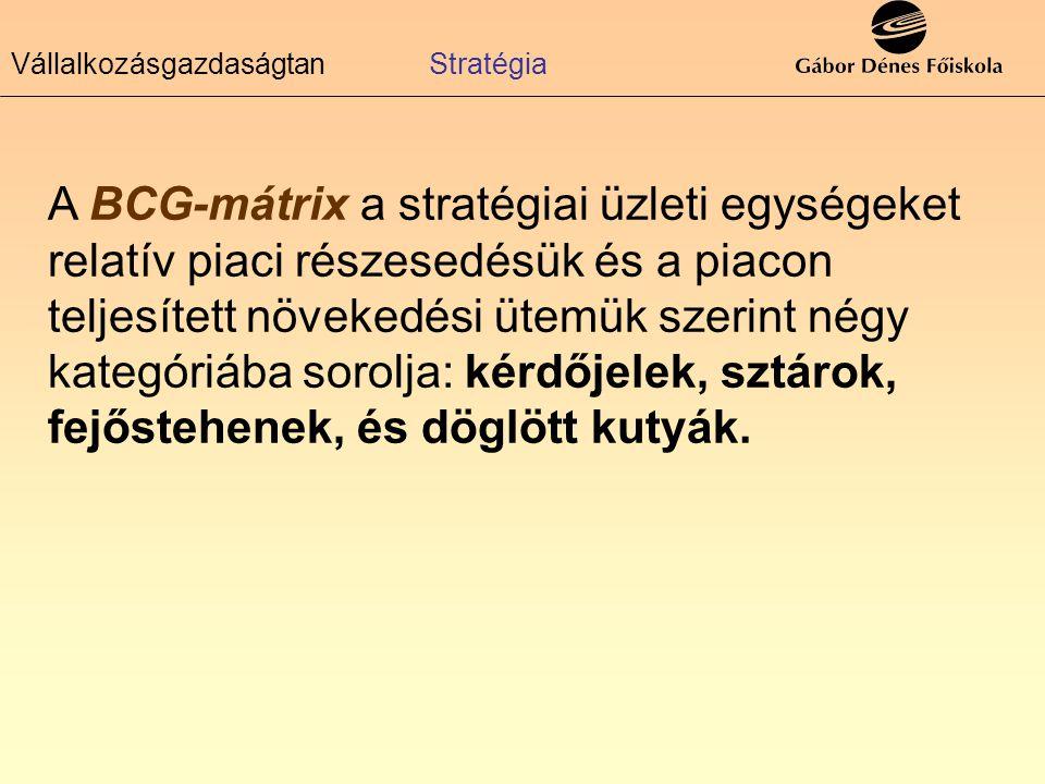 A BCG-mátrix a stratégiai üzleti egységeket relatív piaci részesedésük és a piacon teljesített növekedési ütemük szerint négy kategóriába sorolja: kér