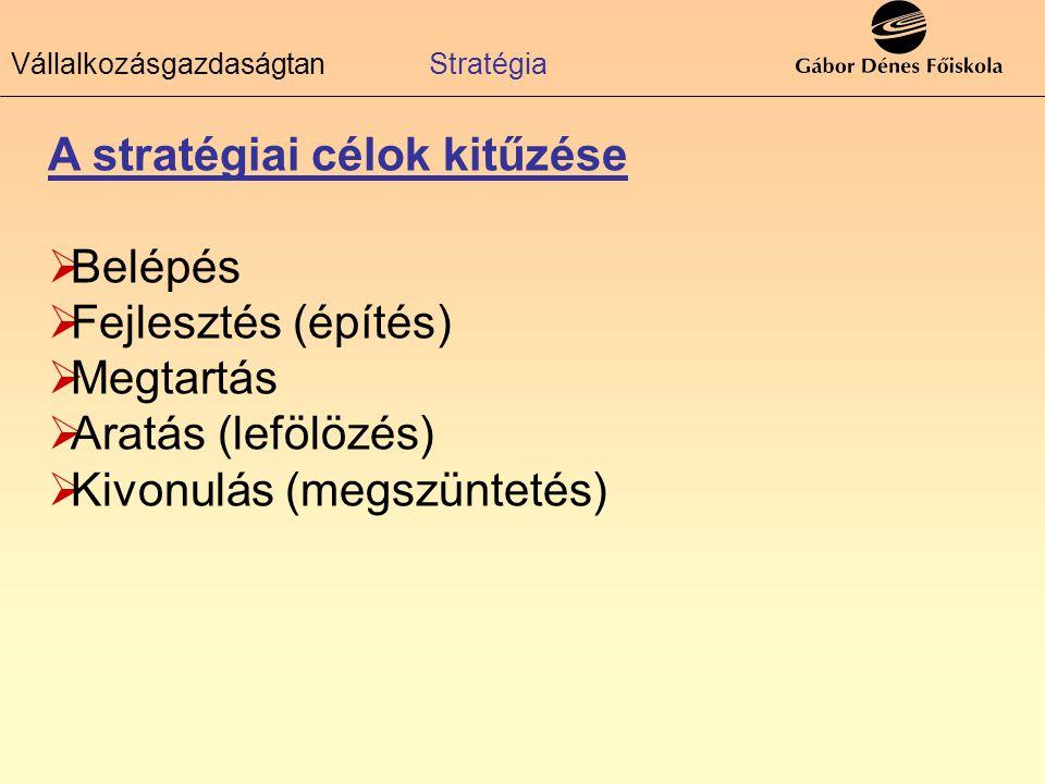 VállalkozásgazdaságtanStratégia A stratégiai célok kitűzése BBelépés FFejlesztés (építés) MMegtartás AAratás (lefölözés) KKivonulás (megszün