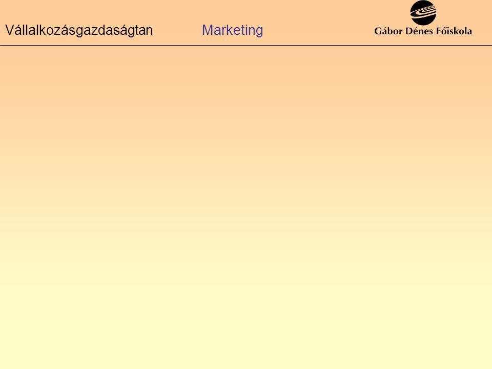 VállalkozásgazdaságtanMarketing