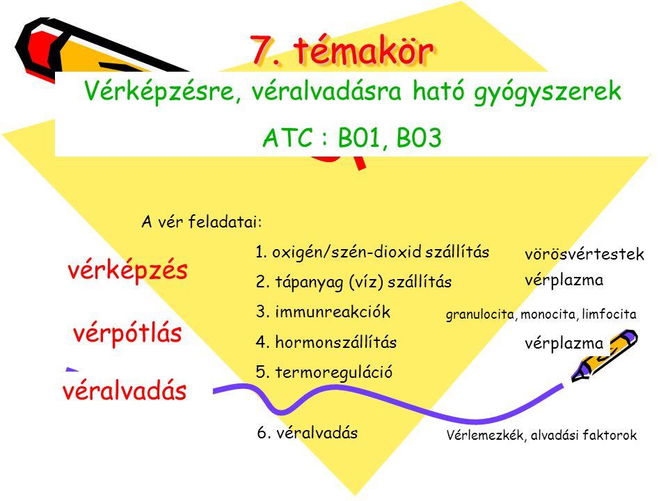 7. témakör Vérképzésre, véralvadásra ható gyógyszerek ATC : B01, B03 A vér feladatai: 1. oxigén/szén-dioxid szállítás 2. tápanyag (víz) szállítás 3. i