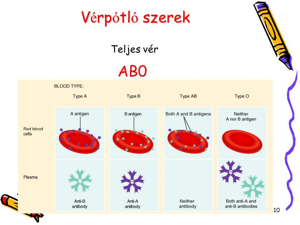 10 V é rp ó tl ó szerek Teljes vér AB0