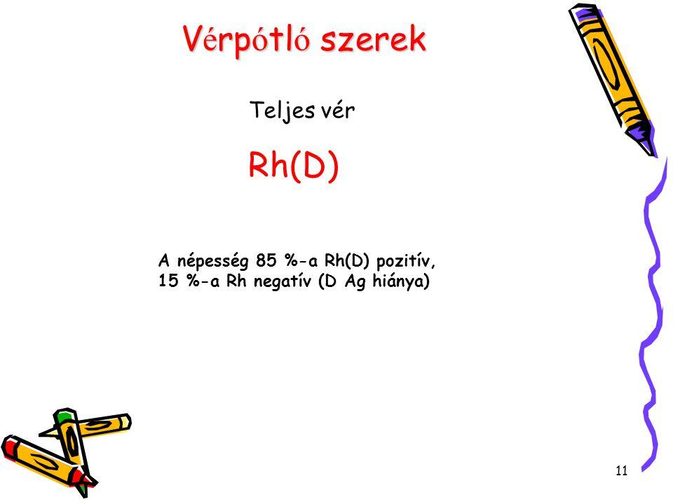 11 V é rp ó tl ó szerek Teljes vér Rh(D) A népesség 85 %-a Rh(D) pozitív, 15 %-a Rh negatív (D Ag hiánya)