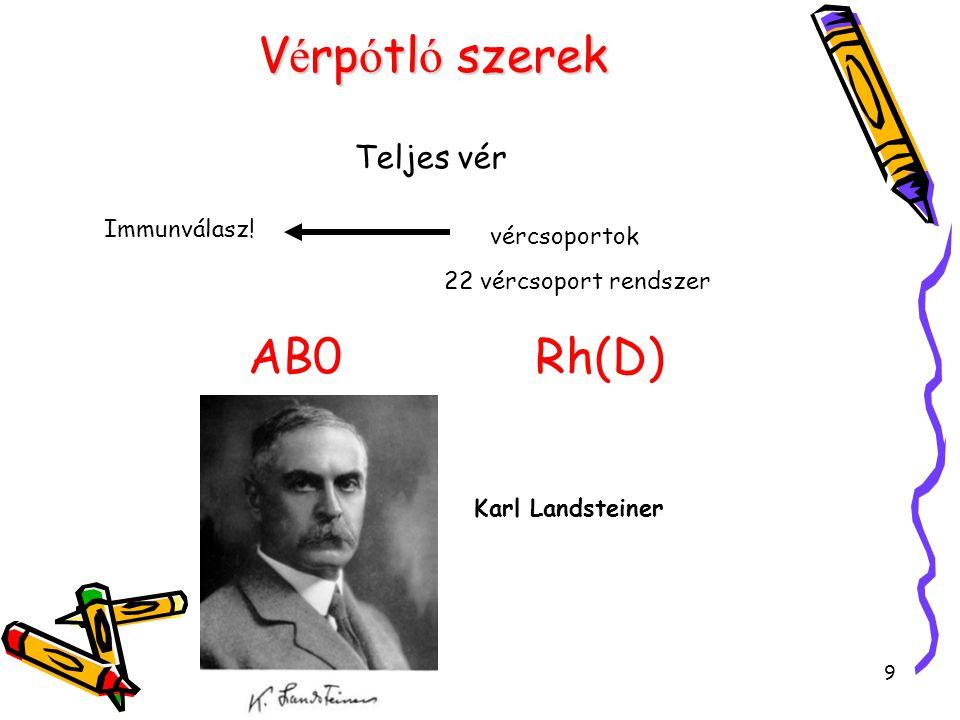 9 V é rp ó tl ó szerek Teljes vér Immunválasz! vércsoportok 22 vércsoport rendszer AB0Rh(D) Karl Landsteiner