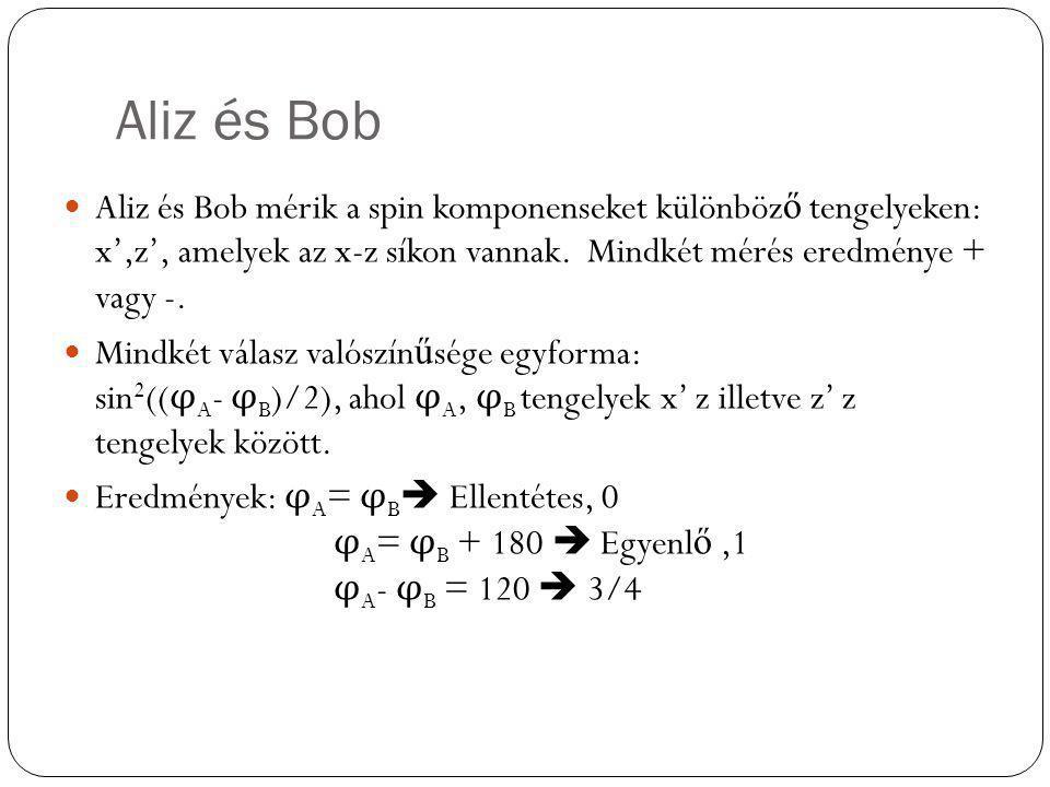 Aliz és Bob Aliz és Bob mérik a spin komponenseket különböz ő tengelyeken: x',z', amelyek az x-z síkon vannak. Mindkét mérés eredménye + vagy -. Mindk