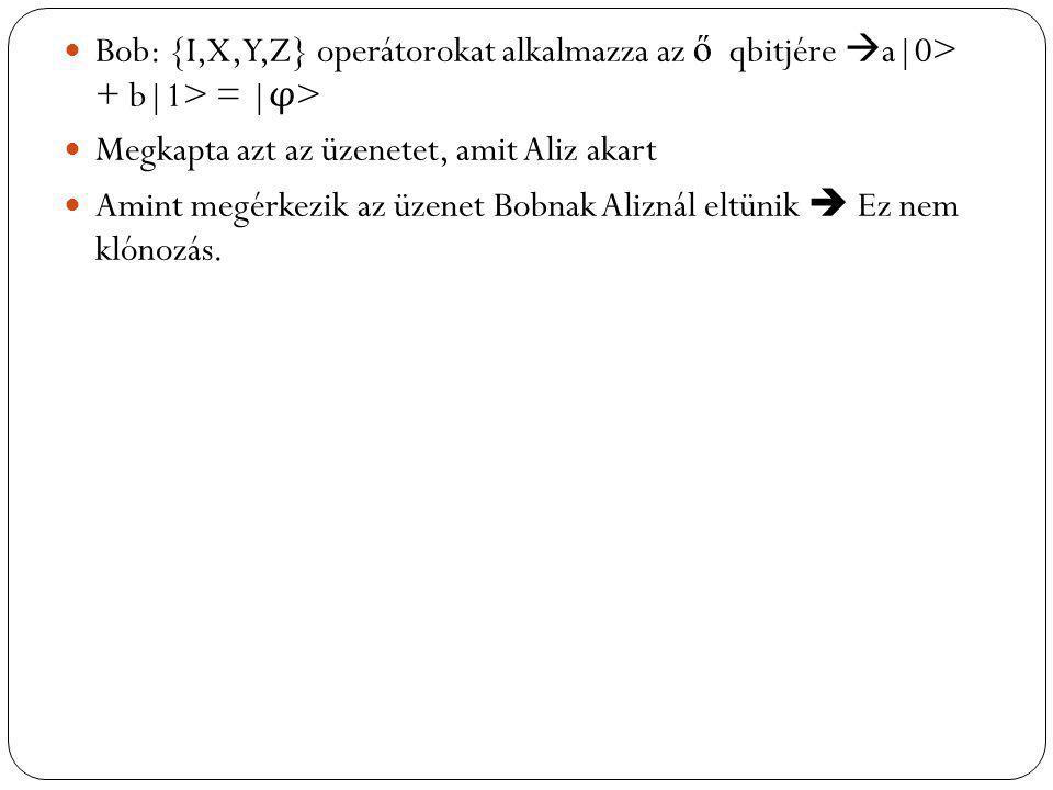 Bob: {I,X,Y,Z} operátorokat alkalmazza az ő qbitjére  a|0> + b|1> = | φ > Megkapta azt az üzenetet, amit Aliz akart Amint megérkezik az üzenet Bobnak