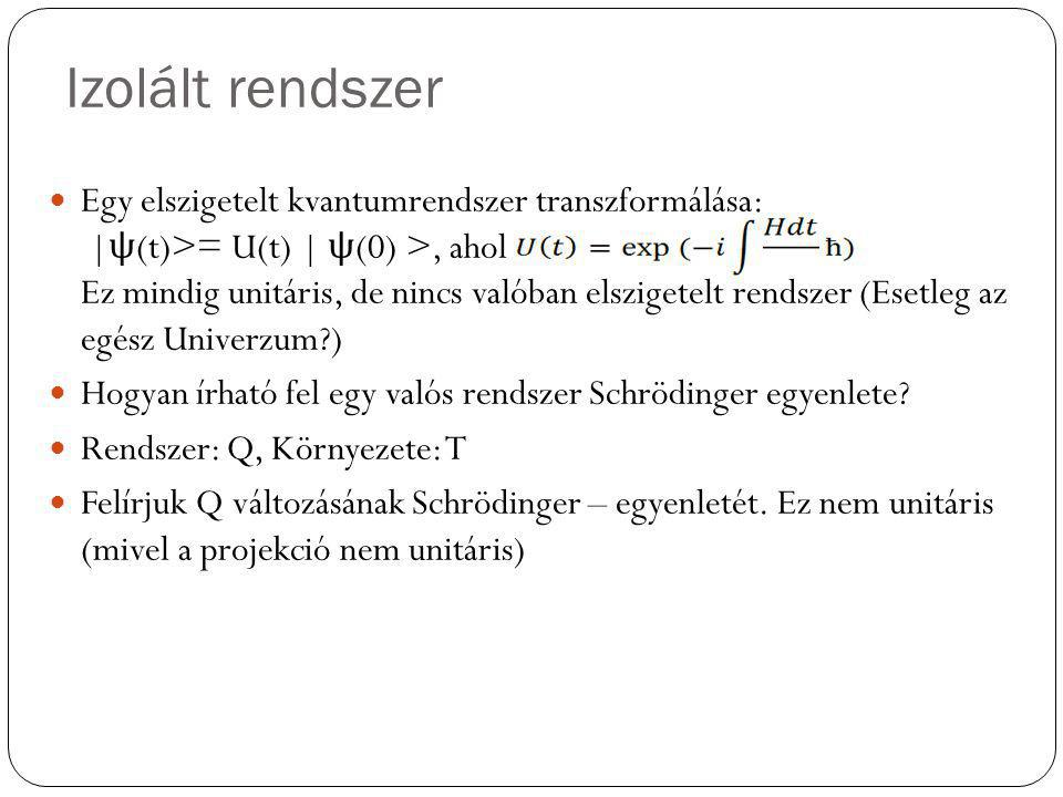 Izolált rendszer Egy elszigetelt kvantumrendszer transzformálása: | ψ (t)>= U(t) | ψ (0) >, ahol Ez mindig unitáris, de nincs valóban elszigetelt rend