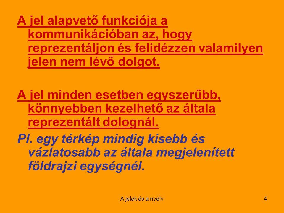 A jelek és a nyelv15 III.