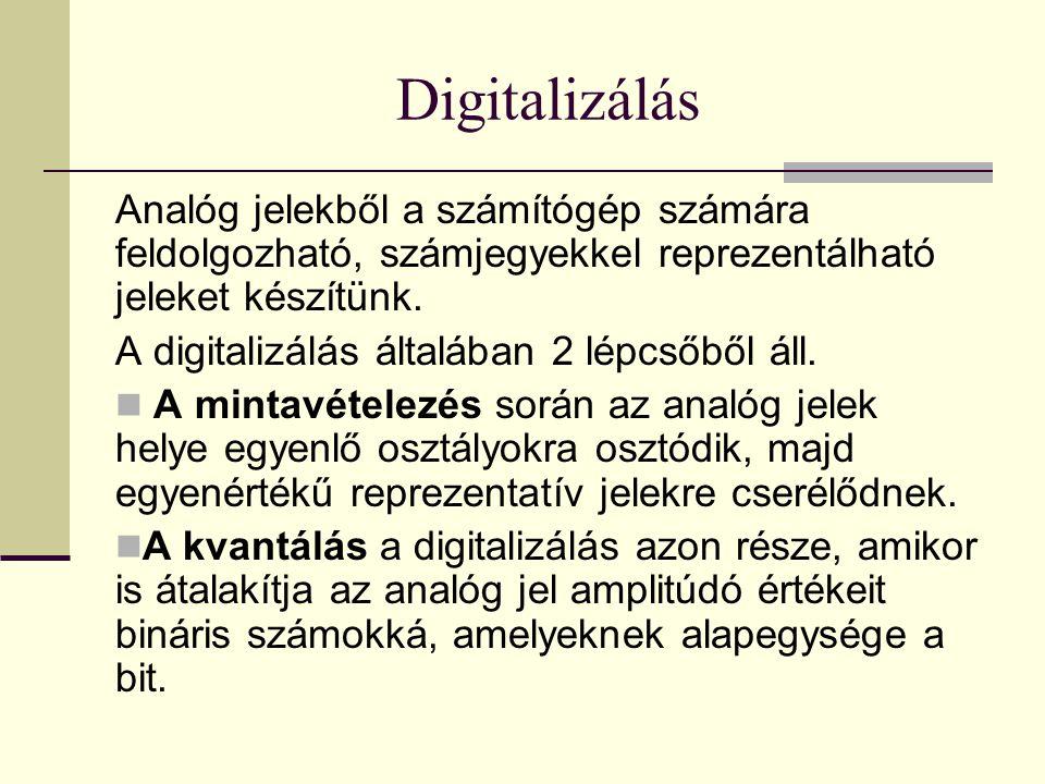 Digitalizálás Analóg jelekből a számítógép számára feldolgozható, számjegyekkel reprezentálható jeleket készítünk.