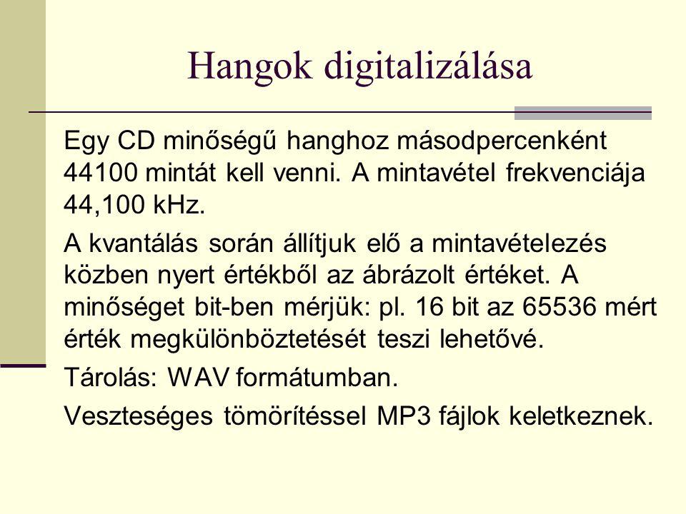 Hangok digitalizálása Egy CD minőségű hanghoz másodpercenként 44100 mintát kell venni.