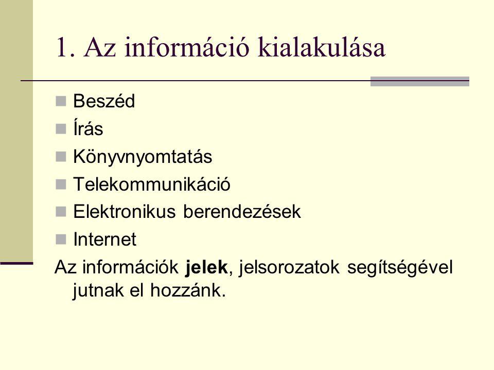 1. Az információ kialakulása Beszéd Írás Könyvnyomtatás Telekommunikáció Elektronikus berendezések Internet Az információk jelek, jelsorozatok segítsé