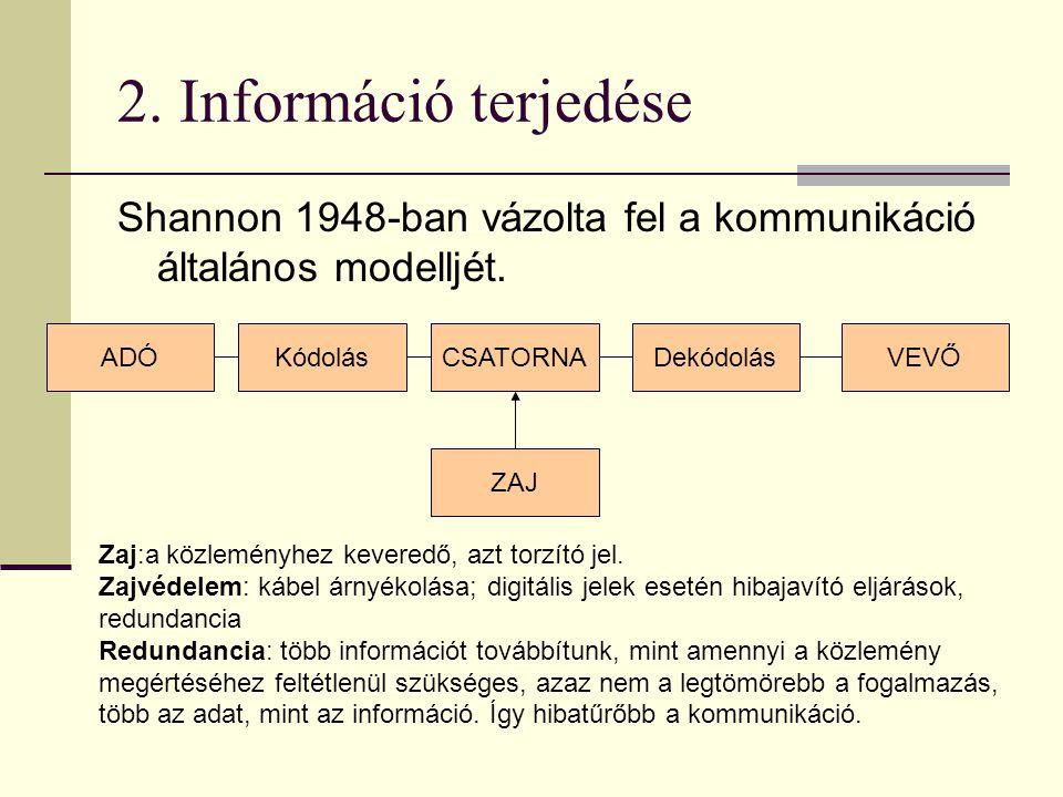 2.Információ terjedése Shannon 1948-ban vázolta fel a kommunikáció általános modelljét.