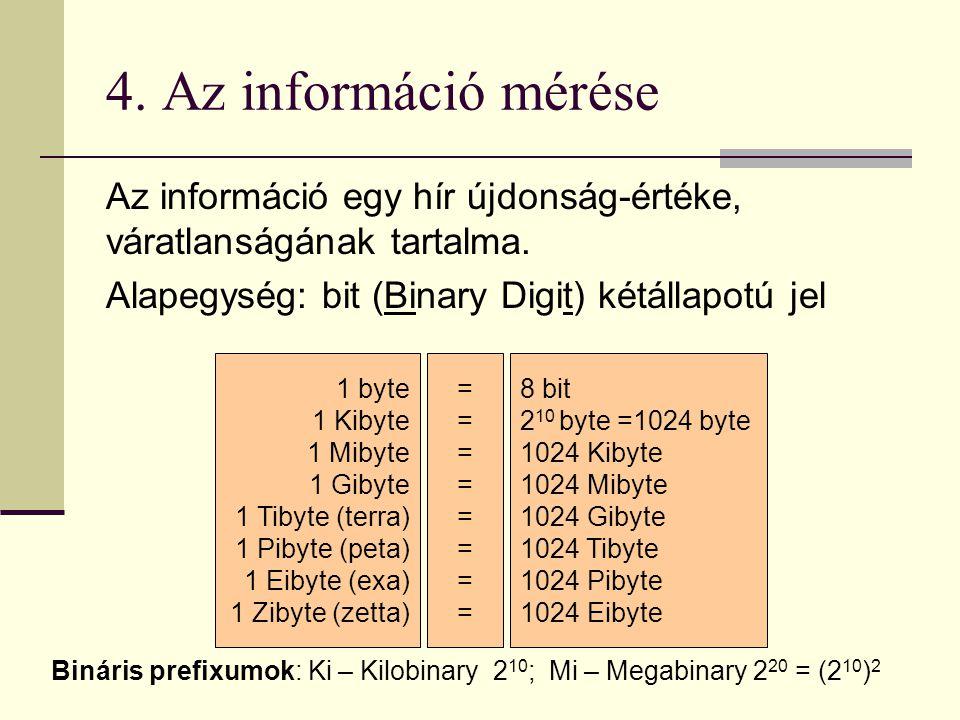 4.Az információ mérése Az információ egy hír újdonság-értéke, váratlanságának tartalma.