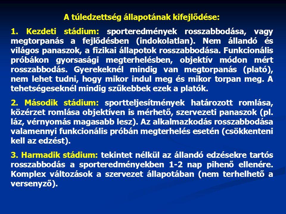 A túledzettség állapotának kifejlődése: 1. Kezdeti stádium: sporteredmények rosszabbodása, vagy megtorpanás a fejlődésben (indokolatlan). Nem állandó