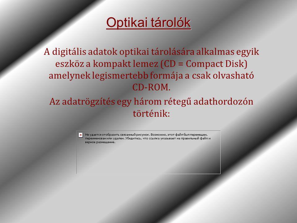 Optikai tárolók A digitális adatok optikai tárolására alkalmas egyik eszköz a kompakt lemez (CD = Compact Disk) amelynek legismertebb formája a csak o