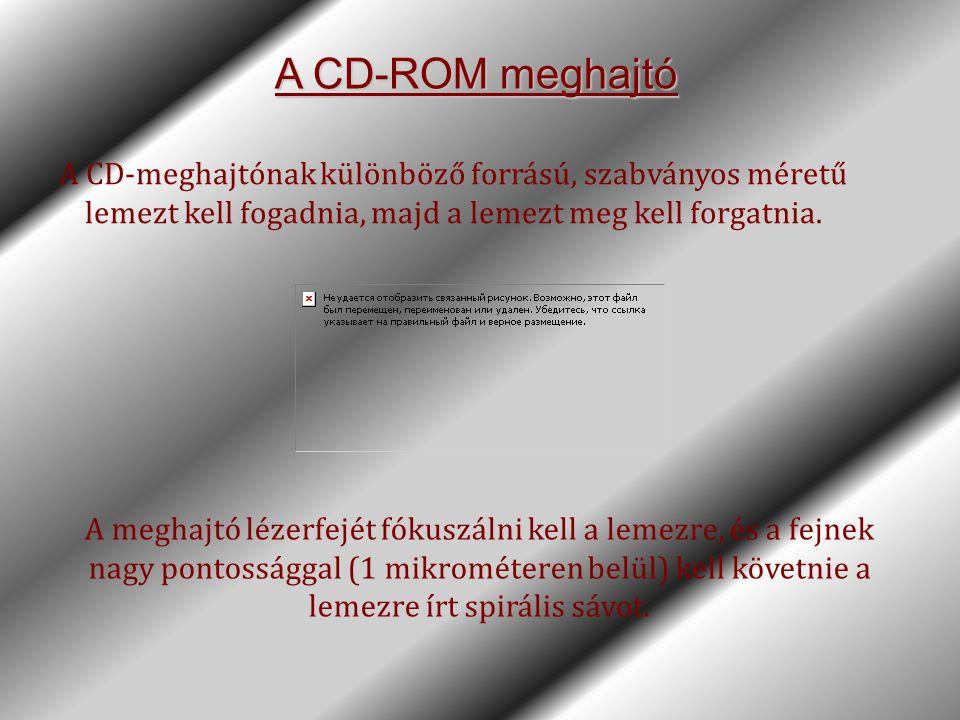 A CD-ROM meghajtó A CD-meghajtónak különböző forrású, szabványos méretű lemezt kell fogadnia, majd a lemezt meg kell forgatnia. A meghajtó lézerfejét