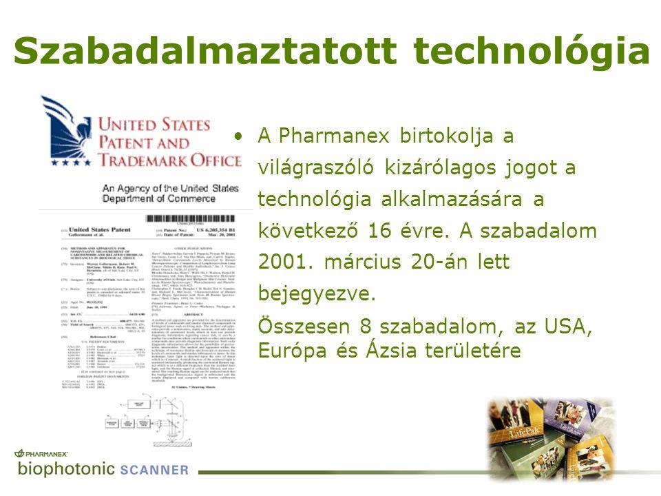 A Pharmanex birtokolja a világraszóló kizárólagos jogot a technológia alkalmazására a következő 16 évre. A szabadalom 2001. március 20-án lett bejegye