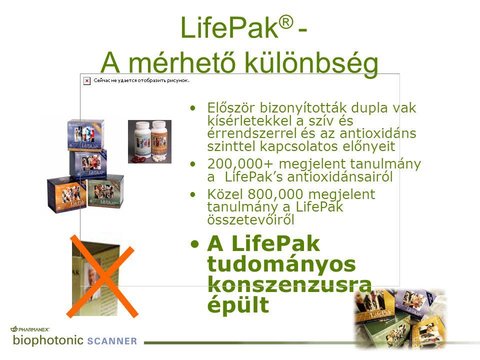 LifePak ® - A mérhető különbség Először bizonyították dupla vak kísérletekkel a szív és érrendszerrel és az antioxidáns szinttel kapcsolatos előnyeit