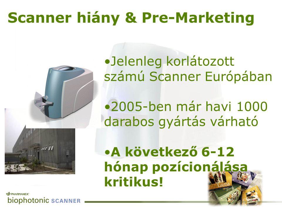 Scanner hiány & Pre-Marketing Jelenleg korlátozott számú Scanner Európában 2005-ben már havi 1000 darabos gyártás várható A következő 6-12 hónap pozíc
